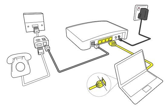 ADSL Modem Connection Guide