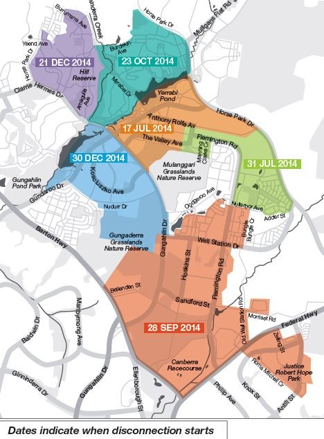 Gungahlin NBN copper cutoff